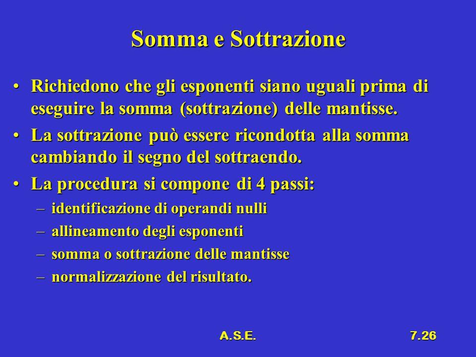 A.S.E.7.26 Somma e Sottrazione Richiedono che gli esponenti siano uguali prima di eseguire la somma (sottrazione) delle mantisse.Richiedono che gli es