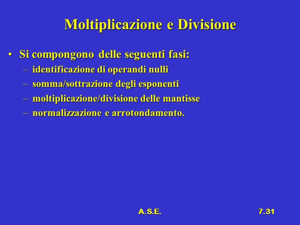 A.S.E.7.31 Moltiplicazione e Divisione Si compongono delle seguenti fasi:Si compongono delle seguenti fasi: –identificazione di operandi nulli –somma/