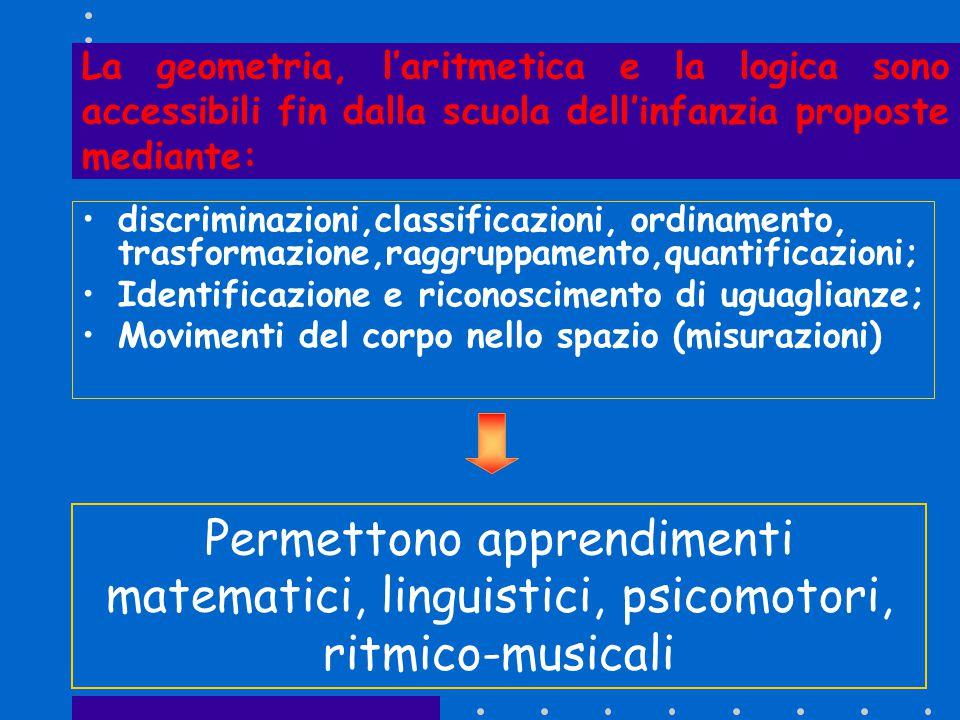 """L'educazione strutturo-ritmica Si presenta come come : educazione al movimento educazione percettiva coordinazione """"gesto-suono"""" Sviluppa: l'orientame"""
