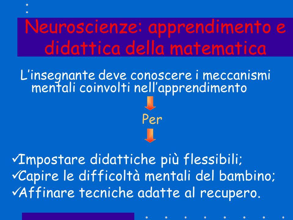 Neuroscienze: apprendimento e didattica della matematica L'insegnante deve conoscere i meccanismi mentali coinvolti nell'apprendimento Per Impostare didattiche più flessibili; Capire le difficoltà mentali del bambino; Affinare tecniche adatte al recupero.