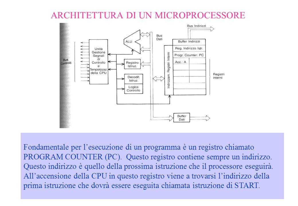 ARCHITETTURA DI UN MICROPROCESSORE Fondamentale per l'esecuzione di un programma è un registro chiamato PROGRAM COUNTER (PC). Questo registro contiene