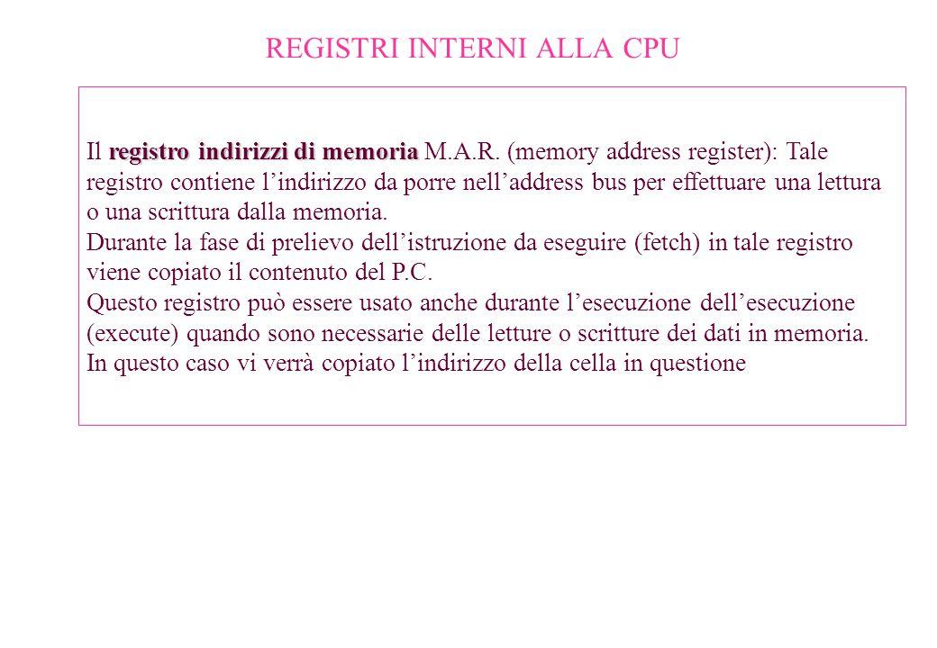 REGISTRI INTERNI ALLA CPU registro indirizzi di memoria Il registro indirizzi di memoria M.A.R. (memory address register): Tale registro contiene l'in