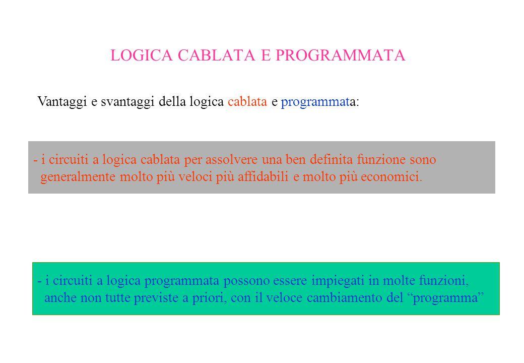 LOGICA CABLATA E PROGRAMMATA Vantaggi e svantaggi della logica cablata e programmata: - i circuiti a logica programmata possono essere impiegati in mo