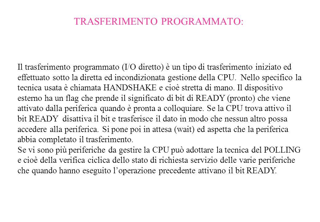 TRASFERIMENTO PROGRAMMATO: Il trasferimento programmato (I/O diretto) è un tipo di trasferimento iniziato ed effettuato sotto la diretta ed incondizio