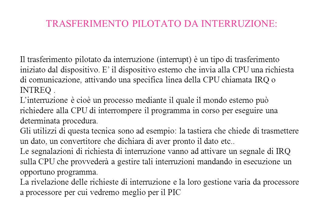 TRASFERIMENTO PILOTATO DA INTERRUZIONE: Il trasferimento pilotato da interruzione (interrupt) è un tipo di trasferimento iniziato dal dispositivo. E'