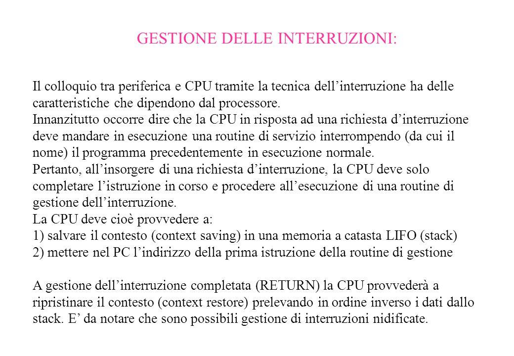 GESTIONE DELLE INTERRUZIONI: Il colloquio tra periferica e CPU tramite la tecnica dell'interruzione ha delle caratteristiche che dipendono dal process