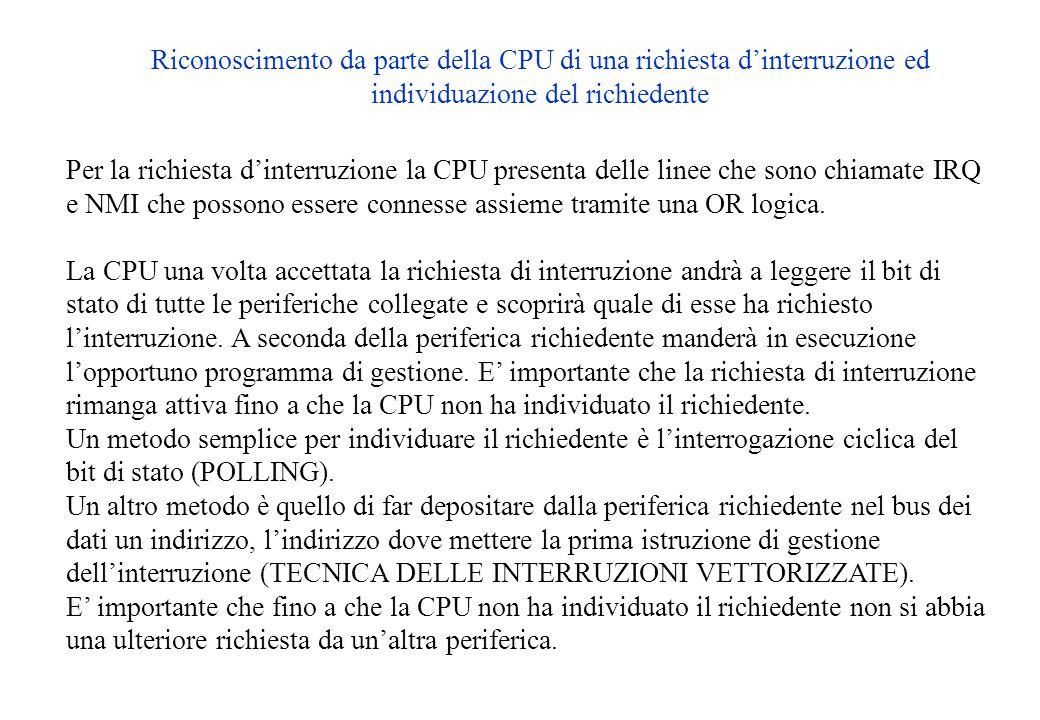 Riconoscimento da parte della CPU di una richiesta d'interruzione ed individuazione del richiedente Per la richiesta d'interruzione la CPU presenta de