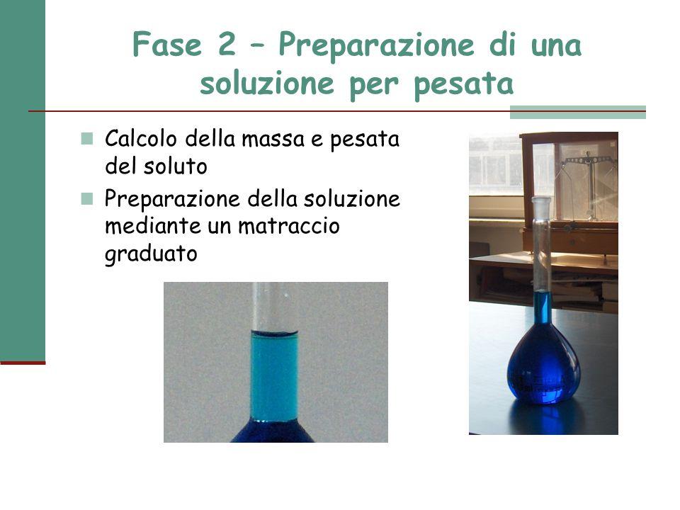 Fase 2 – Preparazione di una soluzione per pesata Calcolo della massa e pesata del soluto Preparazione della soluzione mediante un matraccio graduato