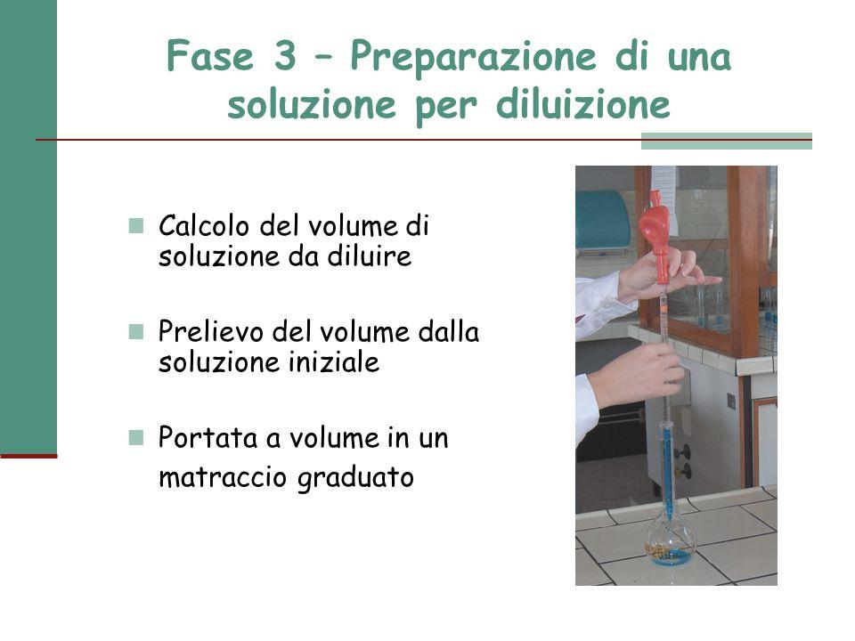 Fase 3 – Preparazione di una soluzione per diluizione Calcolo del volume di soluzione da diluire Prelievo del volume dalla soluzione iniziale Portata a volume in un matraccio graduato