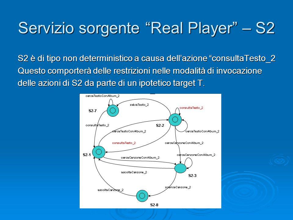 """Servizio sorgente """"Real Player"""" – S2 S2 è di tipo non deterministico a causa dell'azione """"consultaTesto_2 Questo comporterà delle restrizioni nelle mo"""