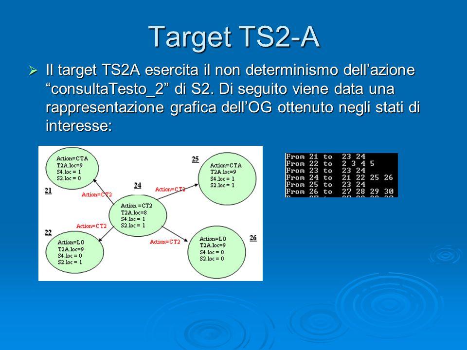 """Target TS2-A  Il target TS2A esercita il non determinismo dell'azione """"consultaTesto_2"""" di S2. Di seguito viene data una rappresentazione grafica del"""