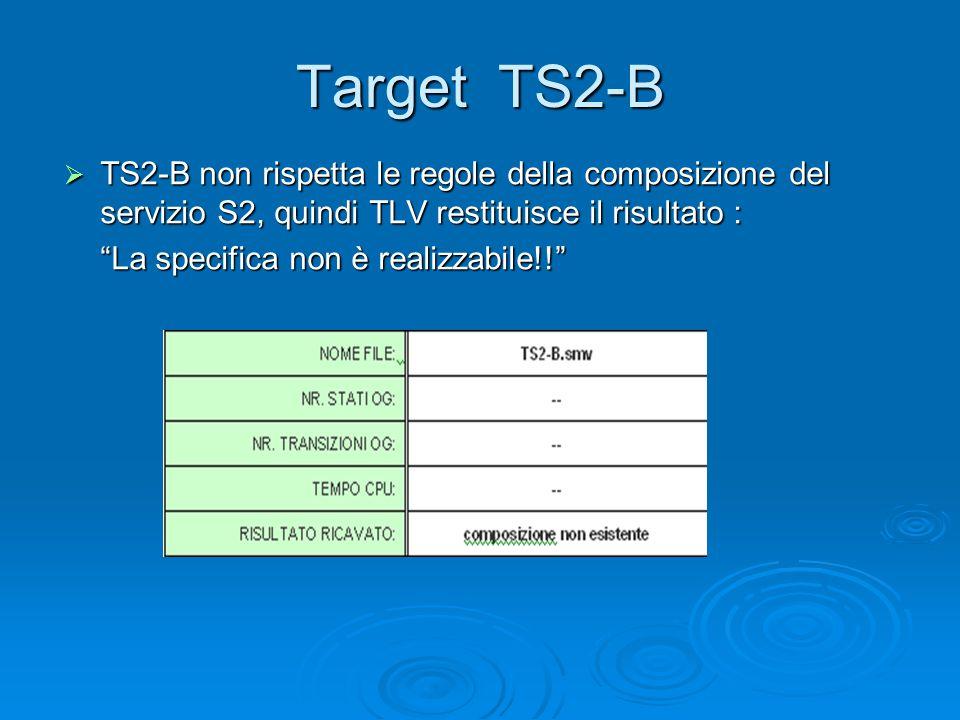 """Target TS2-B  TS2-B non rispetta le regole della composizione del servizio S2, quindi TLV restituisce il risultato : """"La specifica non è realizzabile"""