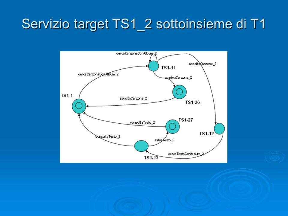 Servizio target TS1_2 sottoinsieme di T1