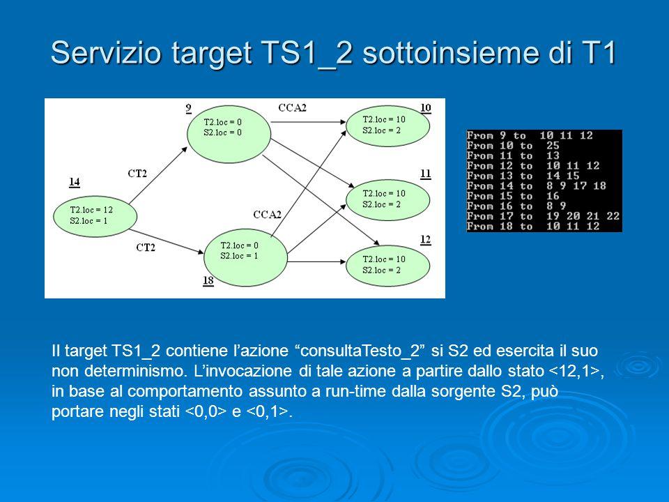 """Il target TS1_2 contiene l'azione """"consultaTesto_2"""" si S2 ed esercita il suo non determinismo. L'invocazione di tale azione a partire dallo stato, in"""