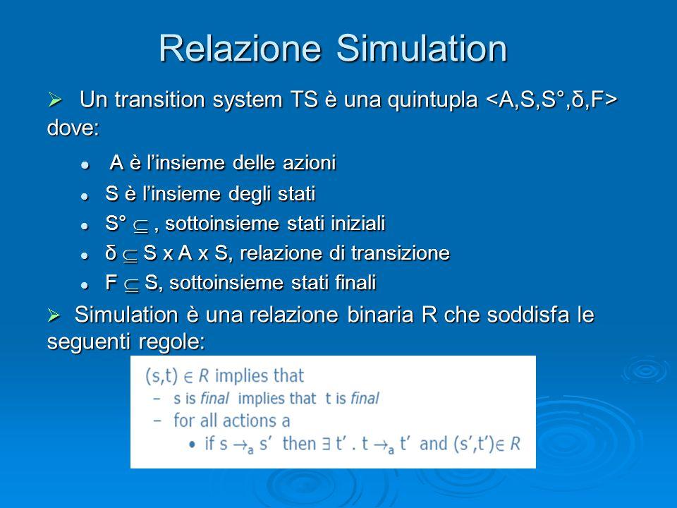 Relazione Simulation  Un transition system TS è una quintupla dove: A è l'insieme delle azioni A è l'insieme delle azioni S è l'insieme degli stati S