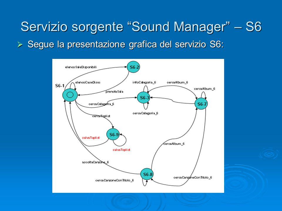 """Servizio sorgente """"Sound Manager"""" – S6  Segue la presentazione grafica del servizio S6:"""