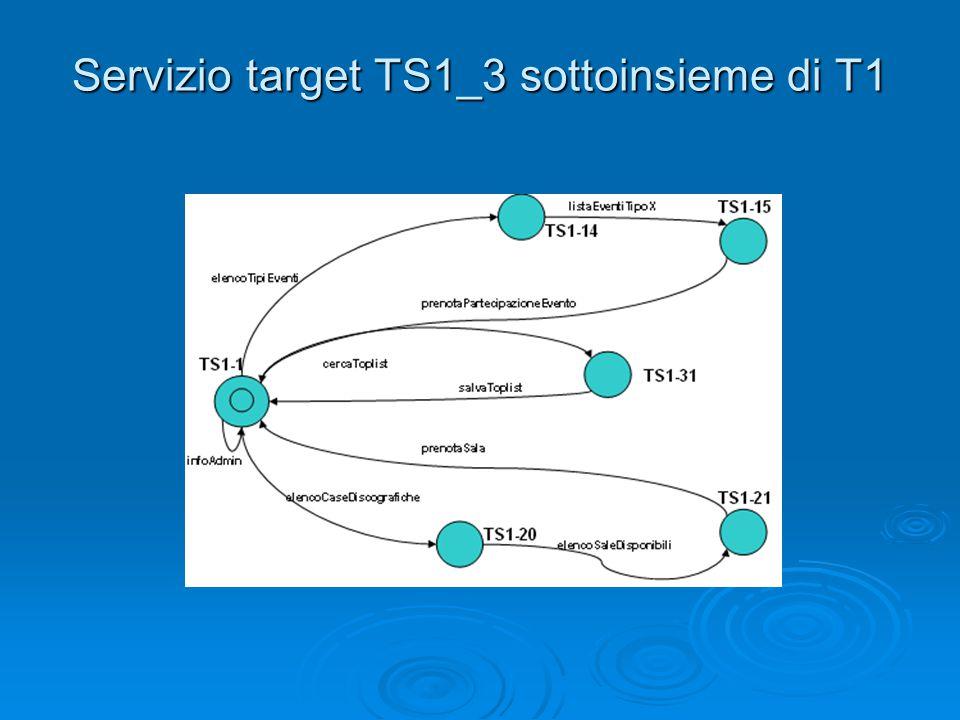 Servizio target TS1_3 sottoinsieme di T1