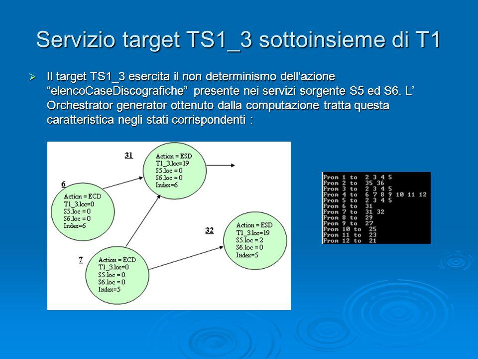 """Servizio target TS1_3 sottoinsieme di T1  Il target TS1_3 esercita il non determinismo dell'azione """"elencoCaseDiscografiche"""" presente nei servizi sor"""