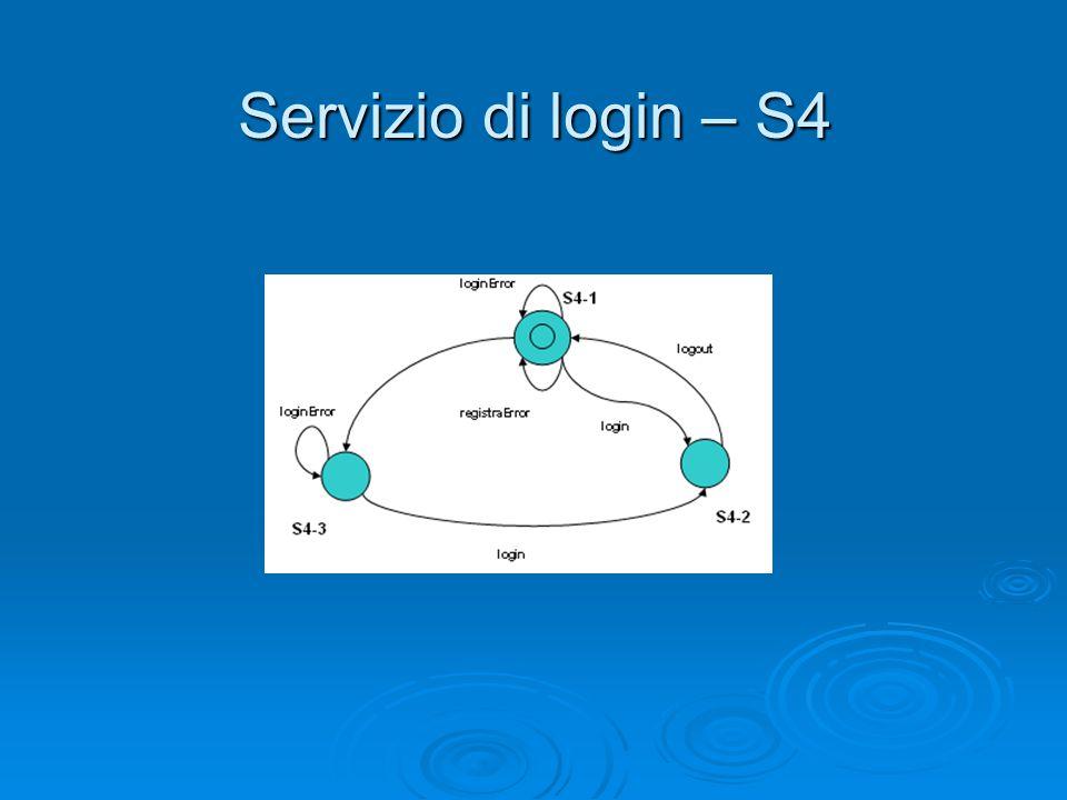 Servizio di login – S4