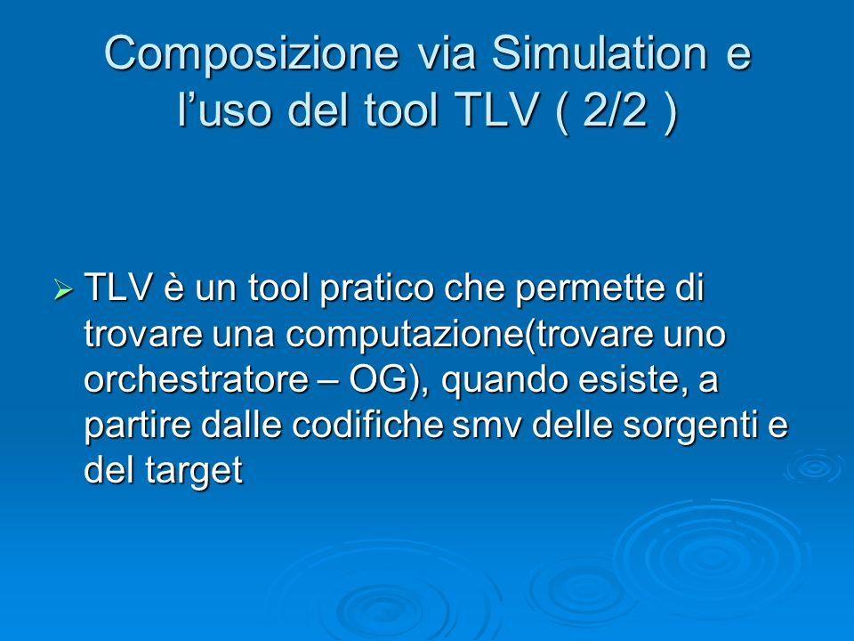 Composizione via Simulation e l'uso del tool TLV ( 2/2 )  TLV è un tool pratico che permette di trovare una computazione(trovare uno orchestratore –