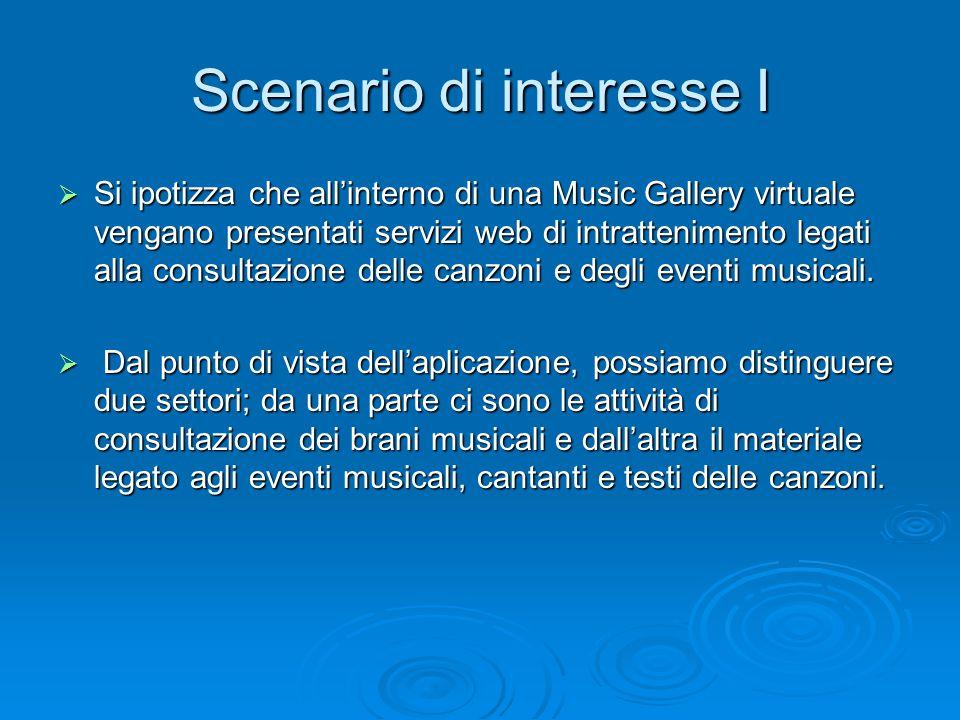 Scenario di interesse I  Si ipotizza che all'interno di una Music Gallery virtuale vengano presentati servizi web di intrattenimento legati alla cons