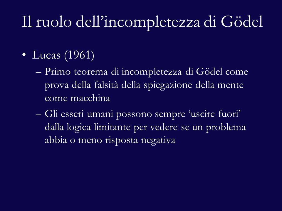 Il ruolo dell'incompletezza di Gödel Lucas (1961) –Primo teorema di incompletezza di Gödel come prova della falsità della spiegazione della mente come macchina –Gli esseri umani possono sempre 'uscire fuori' dalla logica limitante per vedere se un problema abbia o meno risposta negativa
