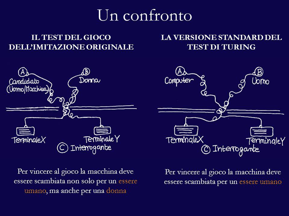 Un confronto IL TEST DEL GIOCO DELL'IMITAZIONE ORIGINALE LA VERSIONE STANDARD DEL TEST DI TURING Per vincere al gioco la macchina deve essere scambiat