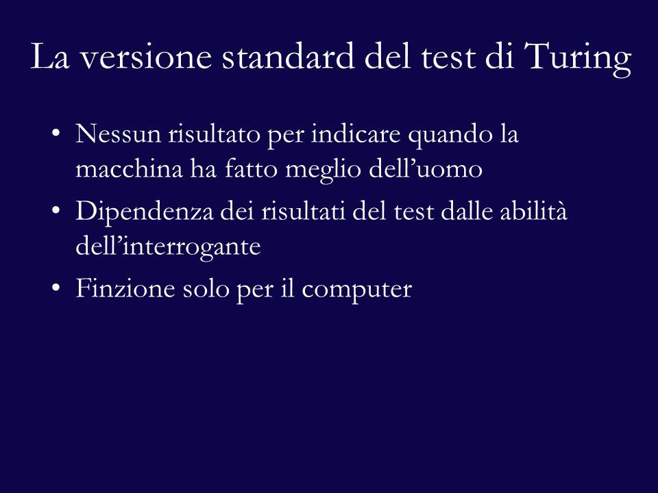 La versione standard del test di Turing Nessun risultato per indicare quando la macchina ha fatto meglio dell'uomo Dipendenza dei risultati del test dalle abilità dell'interrogante Finzione solo per il computer
