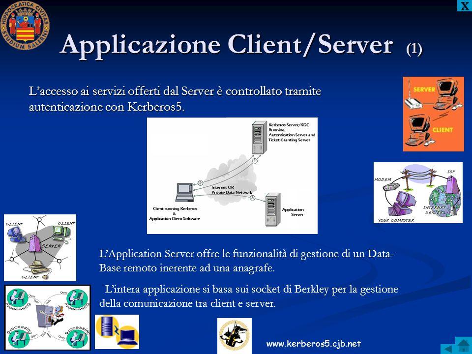 Applicazione Client/Server (1) L'accesso ai servizi offerti dal Server è controllato tramite autenticazione con Kerberos5. XXXX L'Application Server o