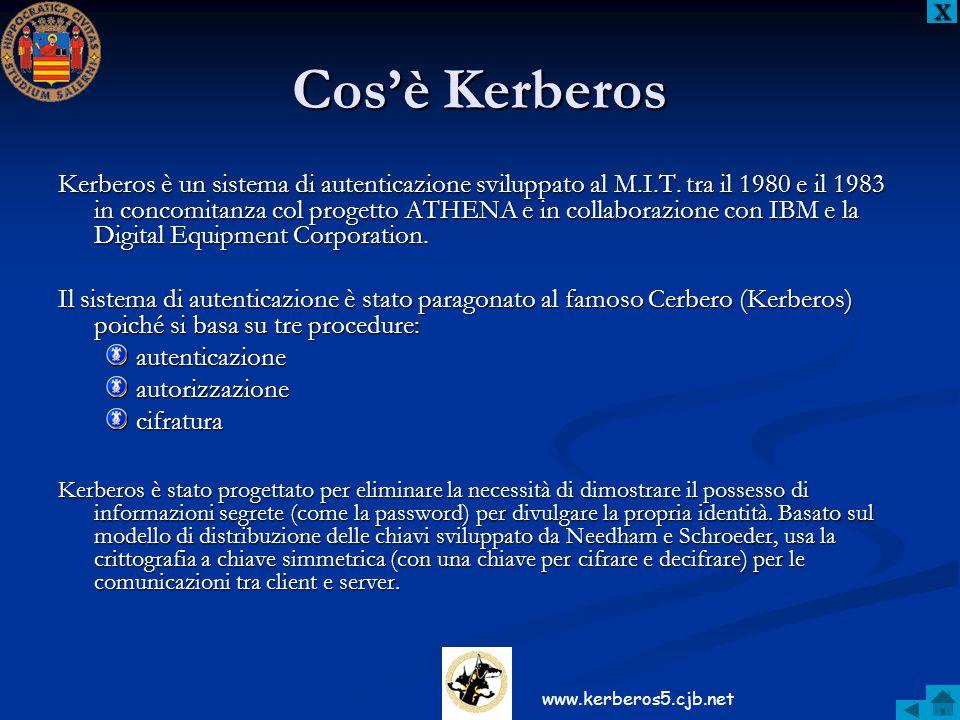 Cos'è Kerberos Kerberos è un sistema di autenticazione sviluppato al M.I.T. tra il 1980 e il 1983 in concomitanza col progetto ATHENA e in collaborazi