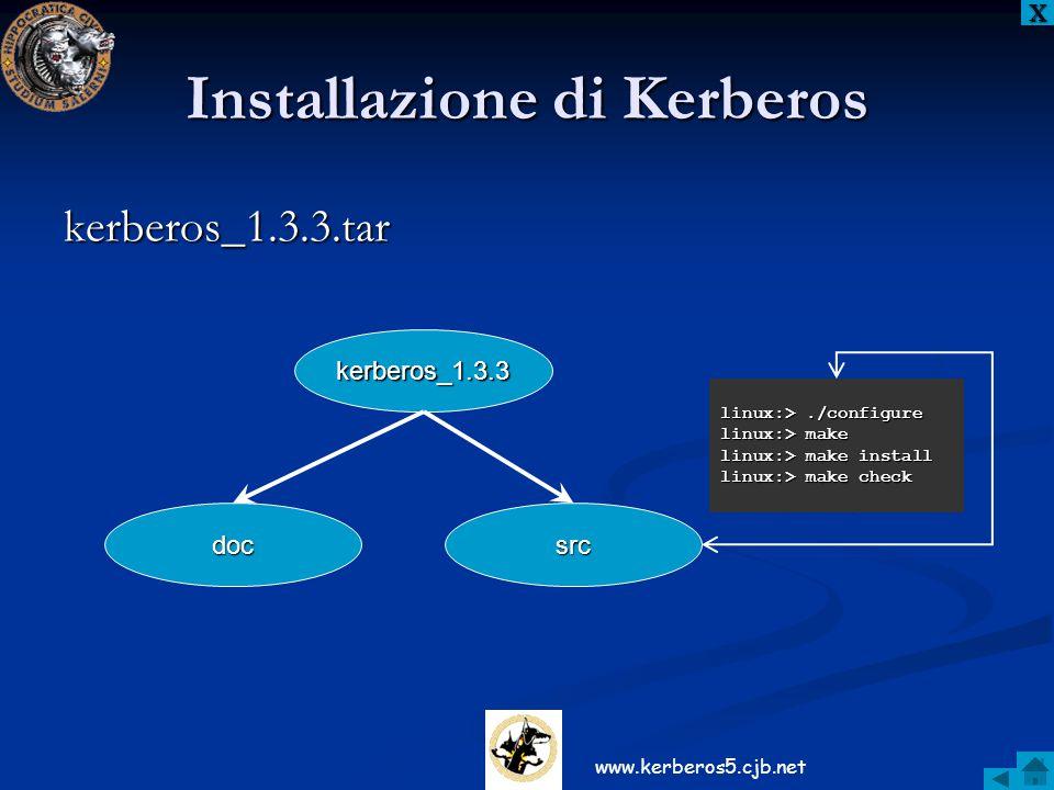 Installazione di Kerberos kerberos_1.3.3.tar XXXXkerberos_1.3.3 src doc linux:>./configure linux:> make linux:> make install linux:> make install linu