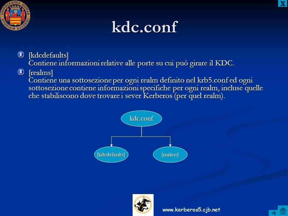 kdc.conf [kdcdefaults] Contiene informazioni relative alle porte su cui può girare il KDC. [realms] Contiene una sottosezione per ogni realm definito
