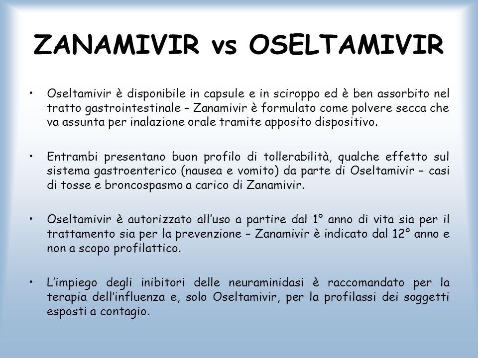ZANAMIVIR vs OSELTAMIVIR Oseltamivir è disponibile in capsule e in sciroppo ed è ben assorbito nel tratto gastrointestinale – Zanamivir è formulato co