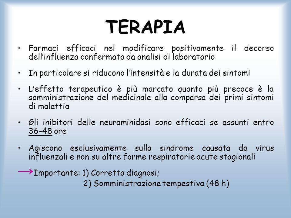 TERAPIA Farmaci efficaci nel modificare positivamente il decorso dell'influenza confermata da analisi di laboratorio In particolare si riducono l'inte