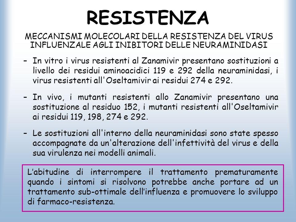 RESISTENZA MECCANISMI MOLECOLARI DELLA RESISTENZA DEL VIRUS INFLUENZALE AGLI INIBITORI DELLE NEURAMINIDASI –In vitro i virus resistenti al Zanamivir p