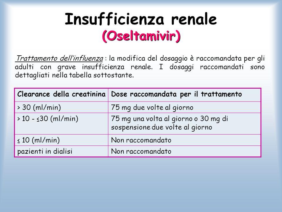 Insufficienza renale (Oseltamivir) Trattamento dell'influenza : la modifica del dosaggio è raccomandata per gli adulti con grave insufficienza renale.