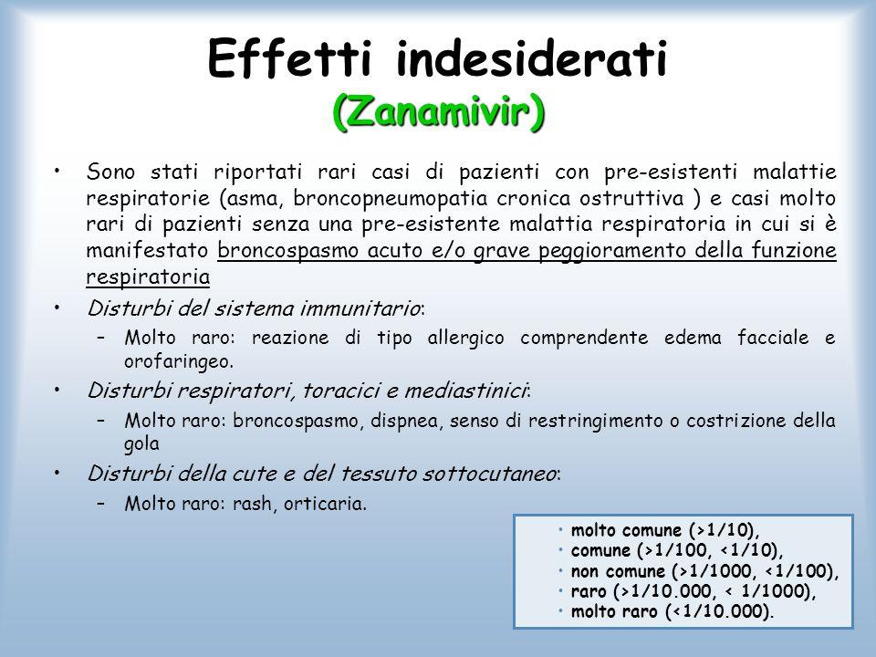 Effetti indesiderati (Zanamivir) Sono stati riportati rari casi di pazienti con pre-esistenti malattie respiratorie (asma, broncopneumopatia cronica o