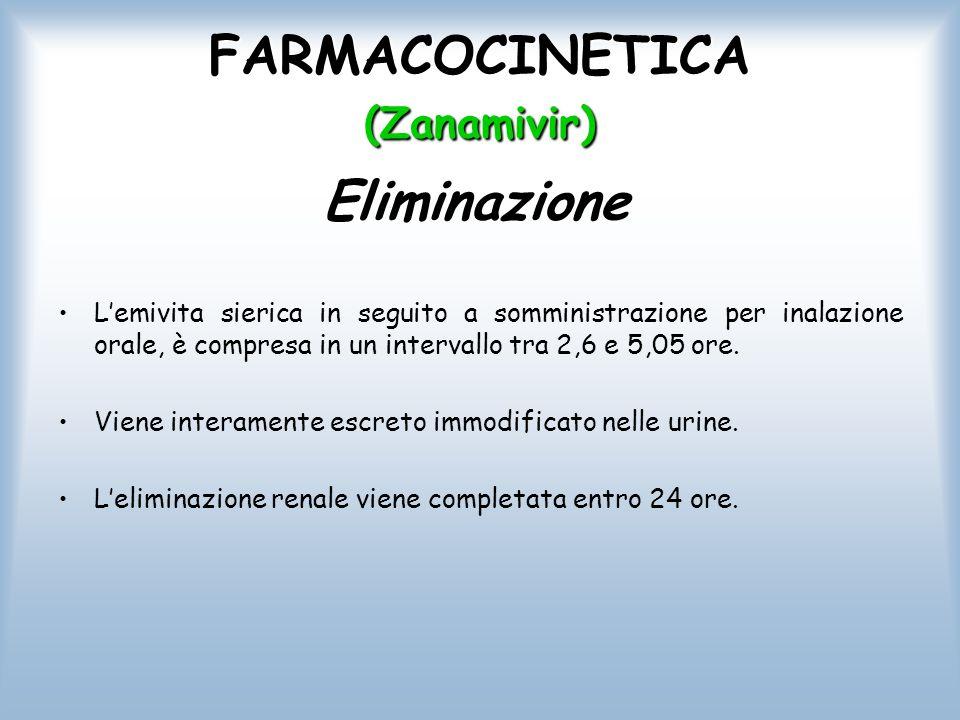 FARMACOCINETICA (Zanamivir) L'emivita sierica in seguito a somministrazione per inalazione orale, è compresa in un intervallo tra 2,6 e 5,05 ore. Vien