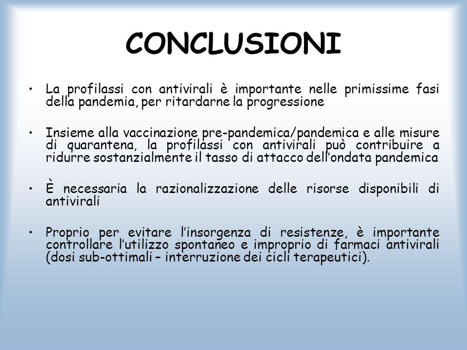 CONCLUSIONI La profilassi con antivirali è importante nelle primissime fasi della pandemia, per ritardarne la progressione Insieme alla vaccinazione p