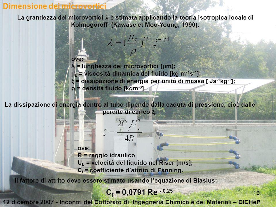 10 Dimensione dei microvortici La grandezza dei microvortici è stimata applicando la teoria isotropica locale di Kolmogoroff (Kawase et Moo-Young, 199