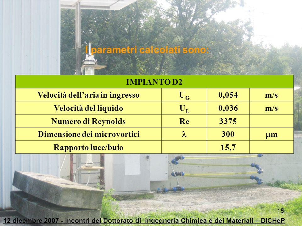 15 I parametri calcolati sono: IMPIANTO D2 Velocità dell'aria in ingressoUGUG 0,054m/s Velocità del liquidoULUL 0,036m/s Numero di ReynoldsRe3375 Dime