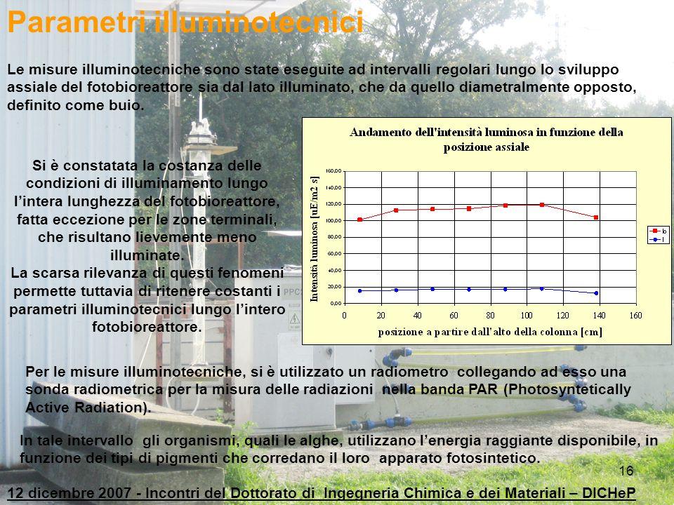 16 Parametri illuminotecnici Le misure illuminotecniche sono state eseguite ad intervalli regolari lungo lo sviluppo assiale del fotobioreattore sia d