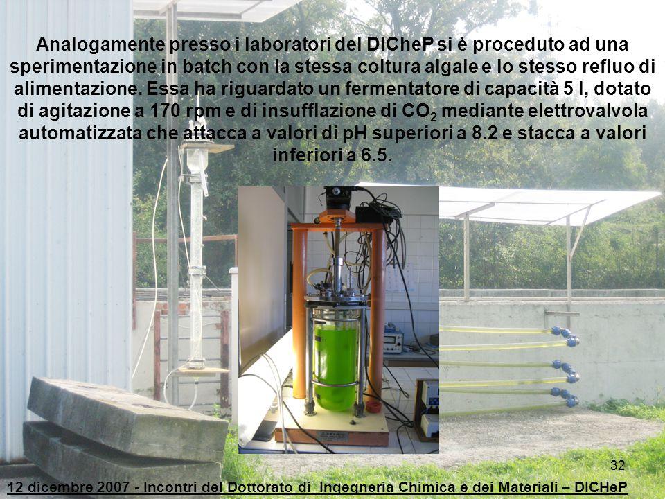 32 12 dicembre 2007 - Incontri del Dottorato di Ingegneria Chimica e dei Materiali – DICHeP Analogamente presso i laboratori del DICheP si è proceduto