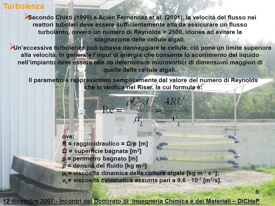 29 12 dicembre 2007 - Incontri del Dottorato di Ingegneria Chimica e dei Materiali – DICHeP Dati di partenza pH7.33 Concentrazione biomassa0.017 g/l Concentrazione di N-NO3 5.49 mg/l Concentrazione di N-NH49.15 mg/l Concentrazione di P-PO40.19 mg/l Per quanto riguarda la gestione dell'impianto a sviluppo verticale si sono adoperate le stesse modalità operative dell'impianto precedentemente descritto.