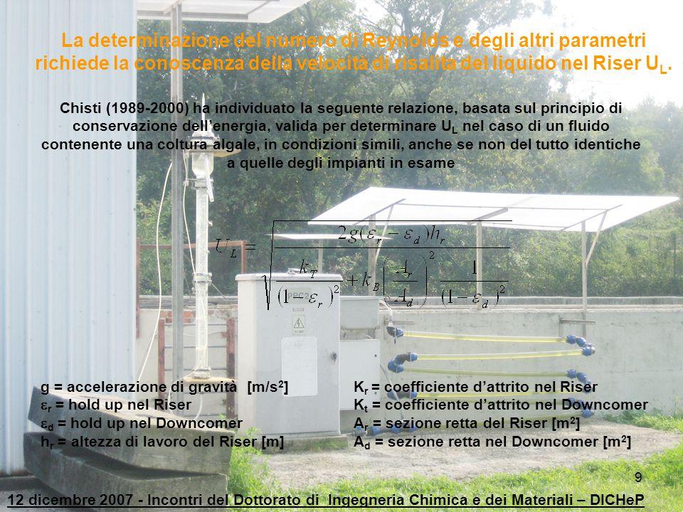 9 La determinazione del numero di Reynolds e degli altri parametri richiede la conoscenza della velocità di risalita del liquido nel Riser U L. Chisti