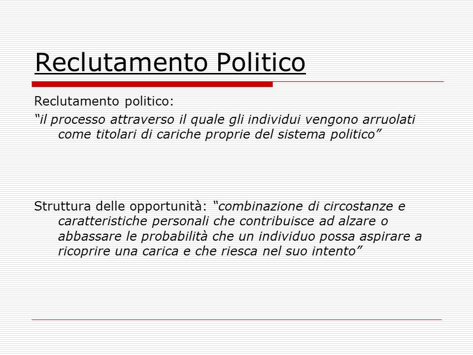 """Reclutamento Politico Reclutamento politico: """"il processo attraverso il quale gli individui vengono arruolati come titolari di cariche proprie del sis"""