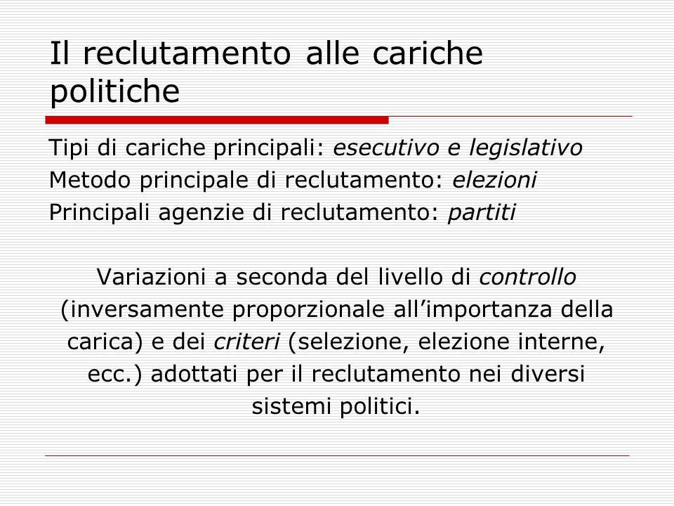 Il reclutamento alle cariche politiche Tipi di cariche principali: esecutivo e legislativo Metodo principale di reclutamento: elezioni Principali agen