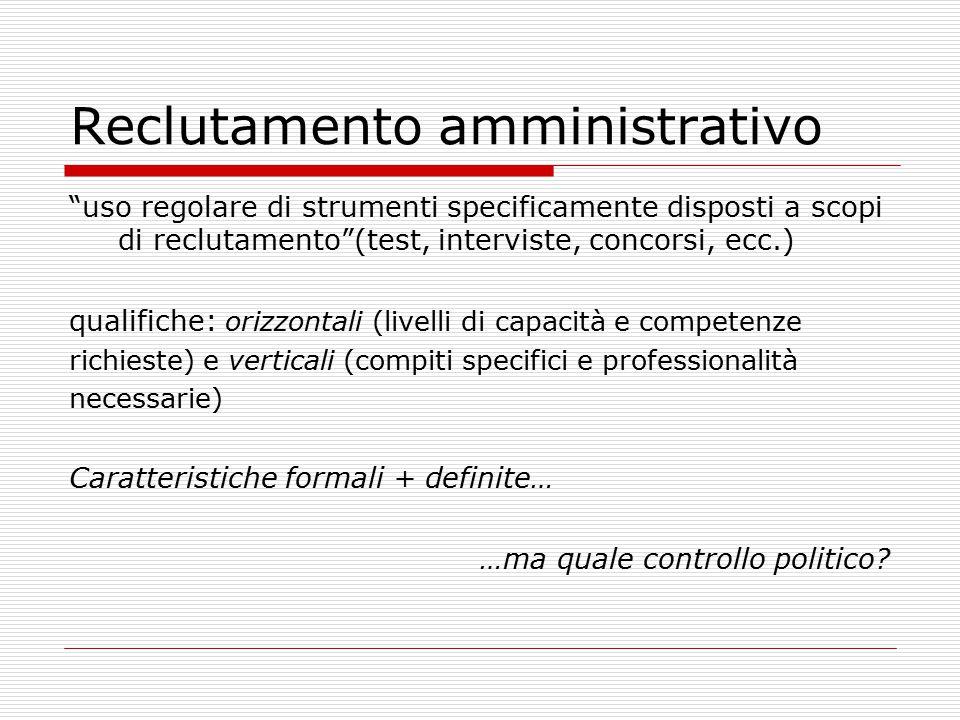 """Reclutamento amministrativo """"uso regolare di strumenti specificamente disposti a scopi di reclutamento""""(test, interviste, concorsi, ecc.) qualifiche:"""