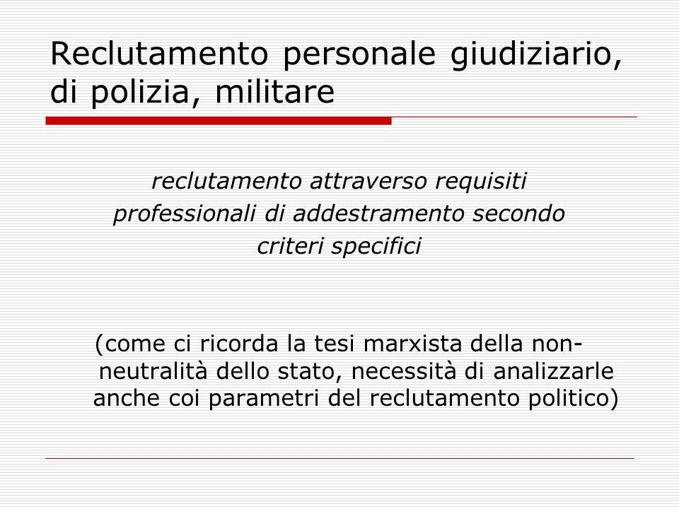 Reclutamento personale giudiziario, di polizia, militare reclutamento attraverso requisiti professionali di addestramento secondo criteri specifici (c