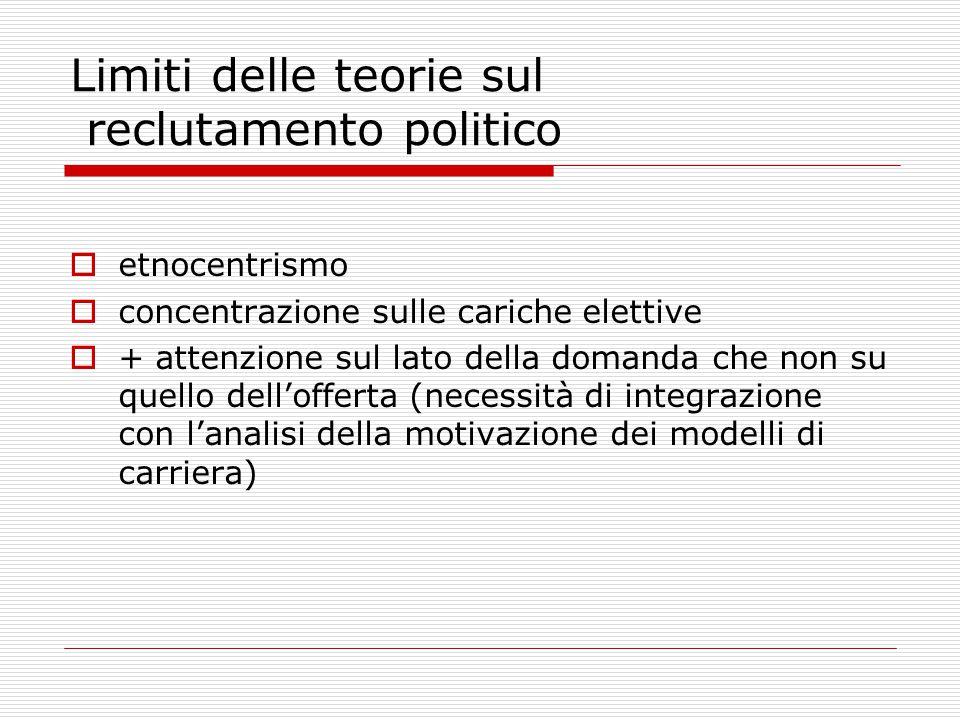 Limiti delle teorie sul reclutamento politico  etnocentrismo  concentrazione sulle cariche elettive  + attenzione sul lato della domanda che non su